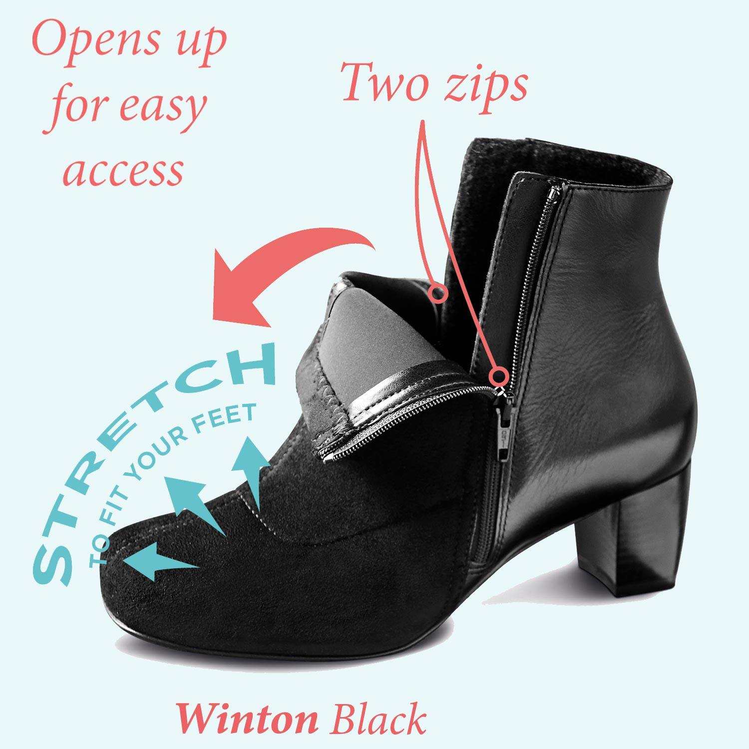 Easy Access Styles
