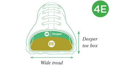 Clearance sale enjoy big discount on feet images of Why Wider Fit Shoes are perfect for wide feet | Wider Fit Shoes