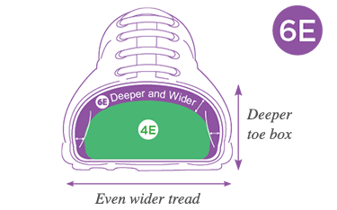 f1e156aba55 Why Wider Fit Shoes are perfect for wide feet