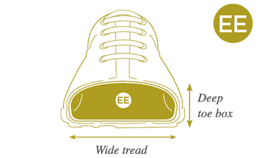 Why Wider Fit Shoes are perfect for