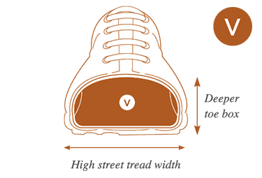 2de4f5738601 Why Wider Fit Shoes are perfect for wide feet